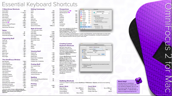 Omnifocus2-keyboard-commandsomnifocus2-keyboard-commands-2