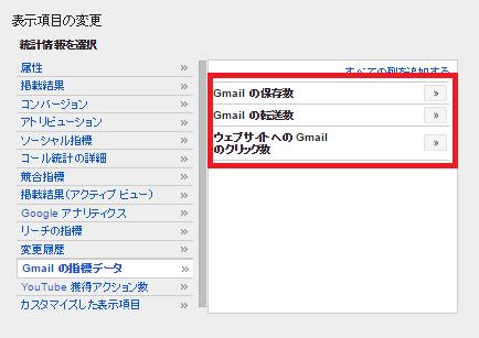 Gmail広告のパフォーマンスを測るための指標は?